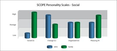 SCOPE_sample
